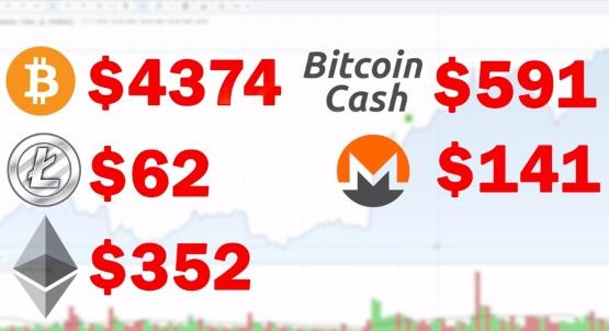 блокировка биткоин